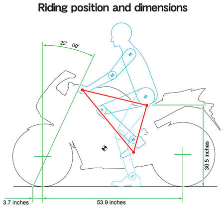 Motorcycle position height Honda