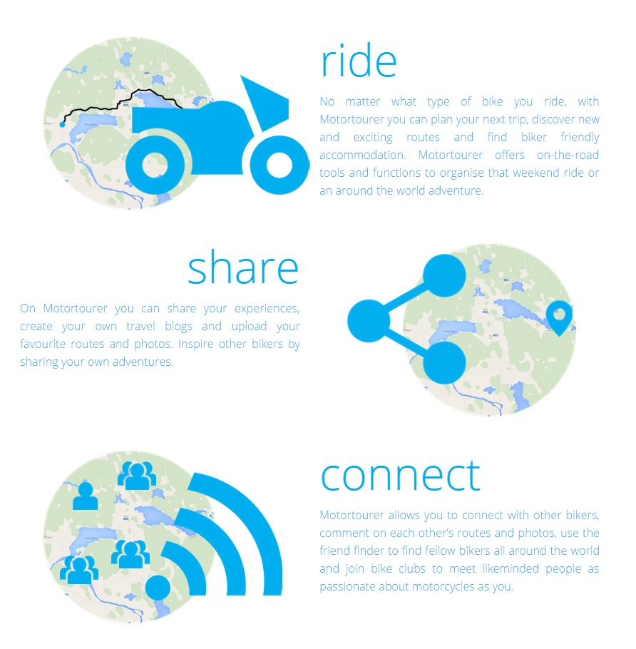 What kind of biker are you? Ride - Share - Connect